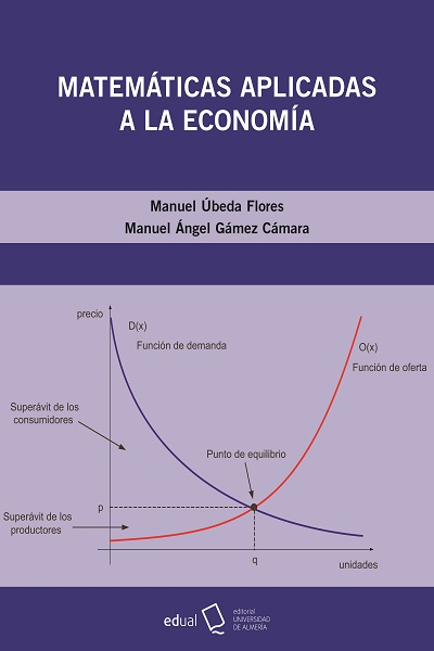 Matemáticas aplicadas a la Economía
